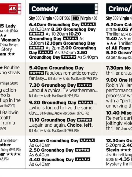 Radio-Times-Groundhog-Day copy